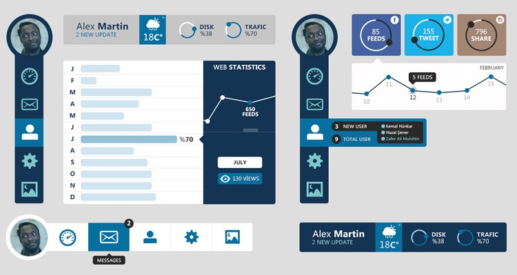 Blue Dashboard UI Kit – PSD (Download)